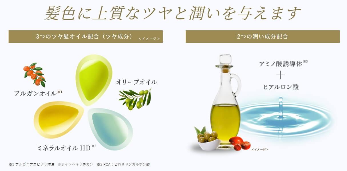 シエロ ヘアマニキュア「配合オイルと潤い成分」のイメージ画像